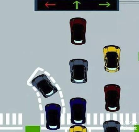 在左转待转的路口 一定要这样做 不然扣6分没商量