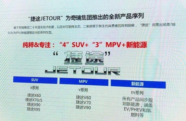 奇瑞全新品牌 捷途X70将于1月22日正式亮相