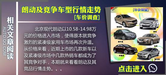 [车价调查]自主紧凑级车行情 最高降1.6万