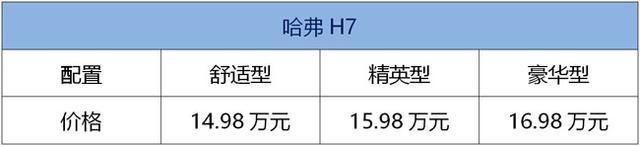 引领未来之路 哈弗闪耀北京车展