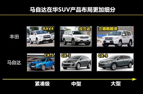 马自达CX-7停产 国内库存充足尚未受影响