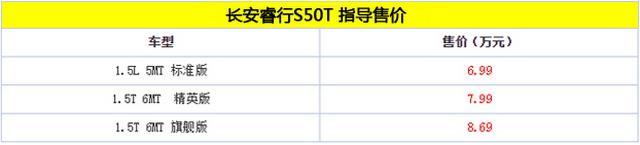 长安睿行S50T上市 售价6.99-8.69万元