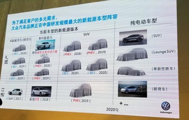 大众将在华投放多达17余款新能源车车型