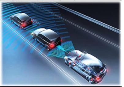 2028年自动驾驶将升到3级 雷达和激光雷达将成为标配