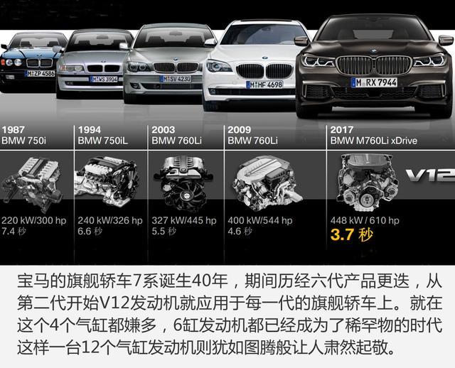 12缸的魅智诱惑 海外试驾宝马M760Li xDrive