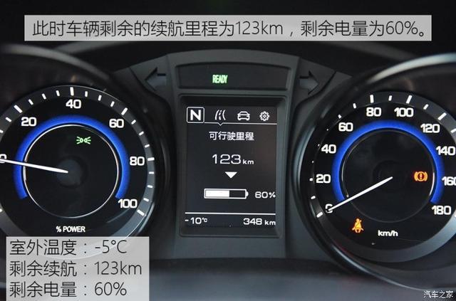 拯救续航里程 车衣能给电动车保暖吗