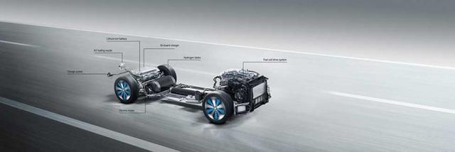 梅赛德斯·奔驰展示GLC F-Cell 采用电池和氢气双动力