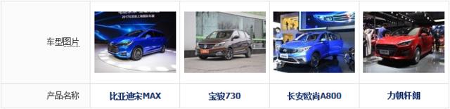 十万块买辆七座MPV 颜值/性价比双丰收