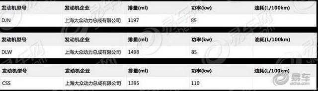 全新朗逸将于4月北京车展亮相 外观变化较大
