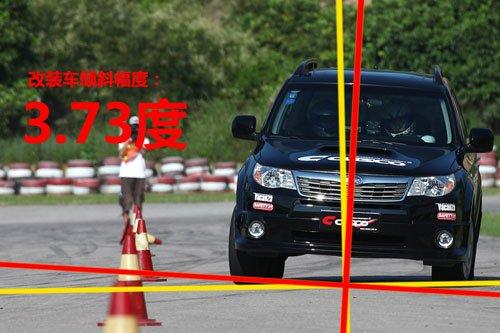 CUSCO森林人改装:车身摇摆幅度明显减少