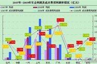 广汽集团上半年净利超32亿元 盈利能力车企居首