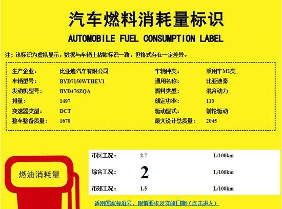比亚迪秦10月上市 百公里油耗2L高清图片