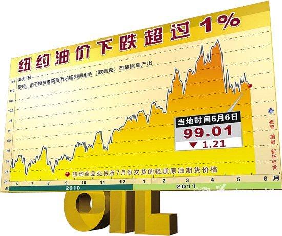2011年下半年中国车市展望 前景不容乐观