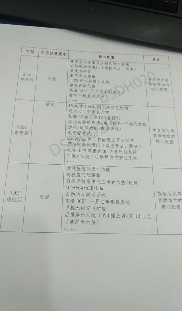 传祺GM8疑似配置 有望12月31日上市
