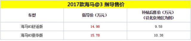 售价14.98-15.78万元 新款海马@3上市