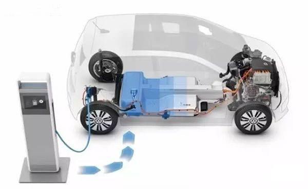 美高校研发电池管理设备 或将电动车续航里程提升50%