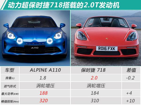 """雷诺在华注册""""ALPINE A""""商标 将引入首款跑车"""