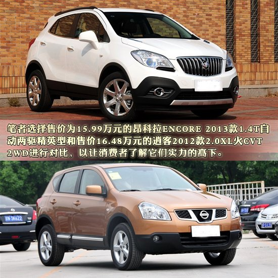在中国汽车市场,通用汽车对于大多数细分市场都采用了后发制人的策略,科鲁兹进入中国市场并不久,但是迅速成为最受欢迎的A级车之一,英朗对于高端A级车来说是个新兵,但是现在它已经是高端A级车的主流了,迈锐宝是最晚进入中国的国际主流B级车,现在它虽然没有跻身B级车主流,但是销量也在稳步上升中。而在有一个细分市场,通用汽车有意先发制人,那就是小型城市SUV市场,刚刚上市昂科拉就是代表,不过它们发现在中国,这个市场已经有先行者,那就是来自东风日产的逍客。