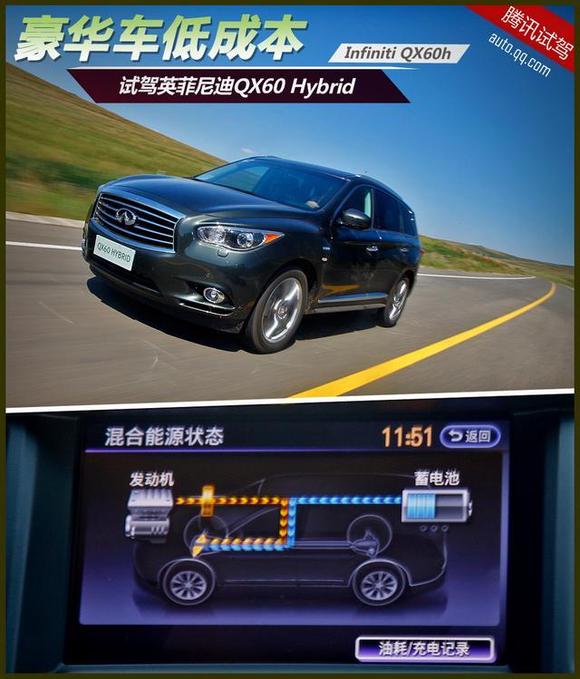 试驾英菲尼迪QX60 Hybrid 豪华车低成本