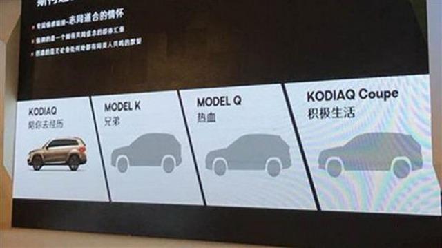 斯柯达将推出三款SUV 或2018年上市