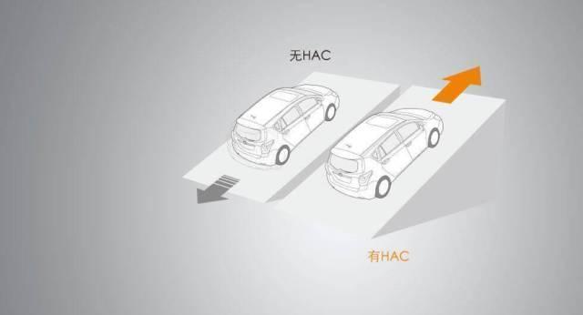 汽车这些配置听起来很牛 原理其实很简单