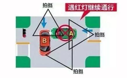 遇到交通事故怎么拍照 不同角度还原现场