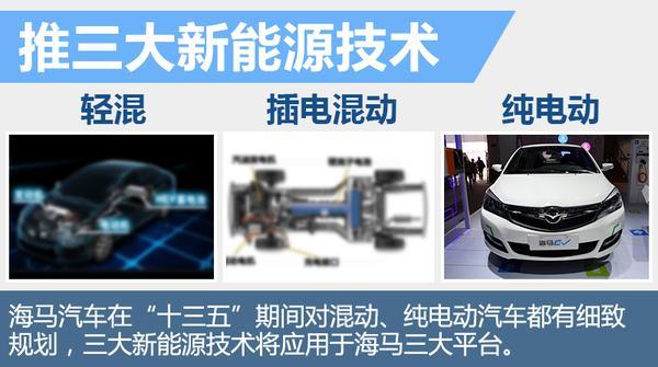海马将推SUV等4款新能源车 最快年内上市