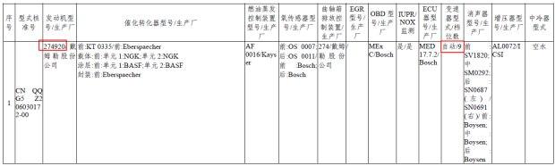 奔驰C 200四驱轿跑版车型现身环保目录