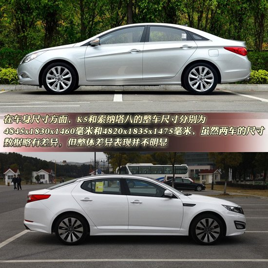"""中型车市场向来都是各大汽车厂商的""""兵家必争之地"""",今天参与对比的这两位选手--东风悦达起亚K5和北京现代索纳塔就是这样两款肩负着振兴各自品牌中型车市场的重磅产品。"""