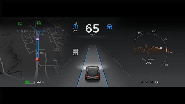【科技资讯】Model X新技术 自动驾驶2.0将到来-张弦先生-chrafz.com