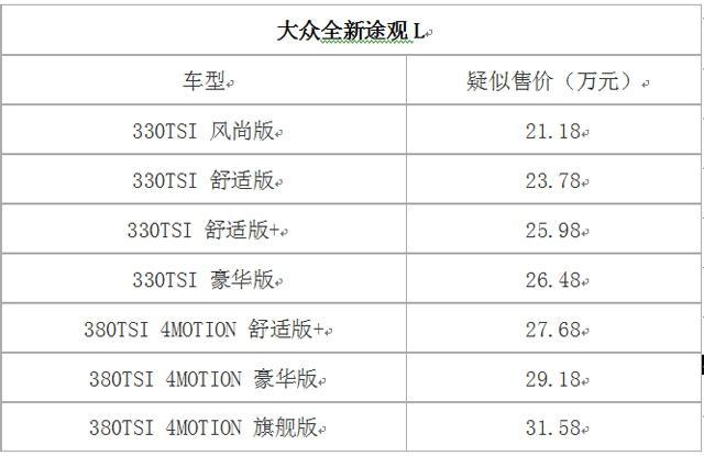曝国产途观L更多实车图 或售21.18-31.58万