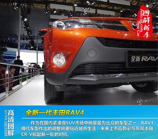 [图解新车]全新一代丰田RAV4国内正式发布