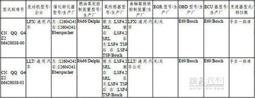或上海车展上市 CTS Coupe定于年内引入