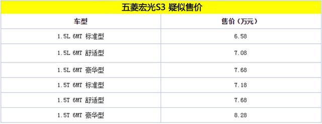 售6.58-8.28万元 五菱宏光S3疑似售价曝光