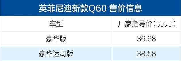 售36.68-38.58万元 英菲尼迪新款Q60面市
