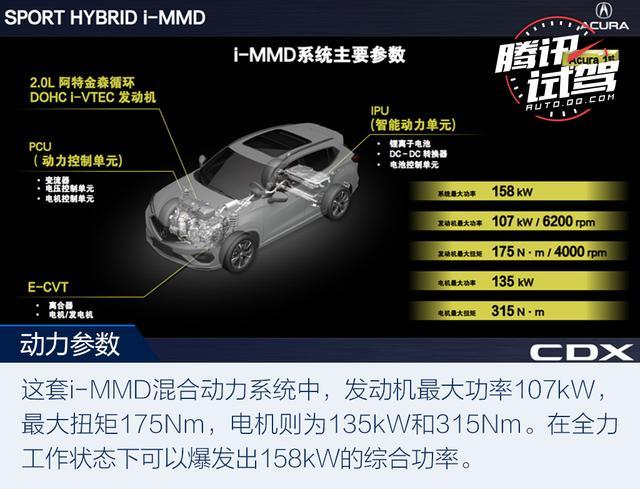一箱92跑一千公里 试驾广汽讴歌CDX混动版