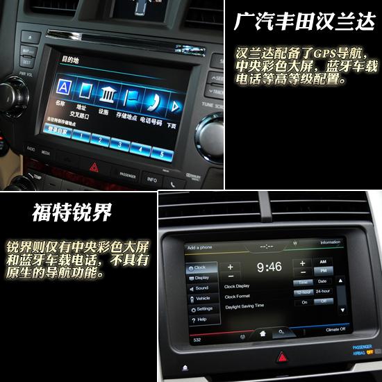 广汽丰田汉兰达对比福特锐界 绅士vs骑士 汽车高清图片