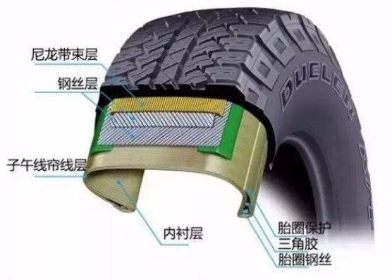 轮胎缺气到底有多危险?