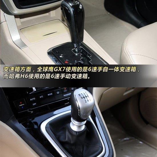 全球鹰GX7对比哈弗H6 10万元超值自主SUV之争