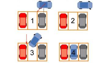 新手必读:教你如何做个停车高手