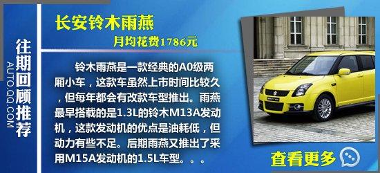锋范用车成本调查:月均花费1799元
