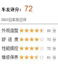 车友评分:72