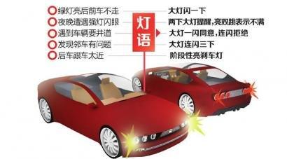 网传5种驾车灯语 交警称只是个人行车习惯