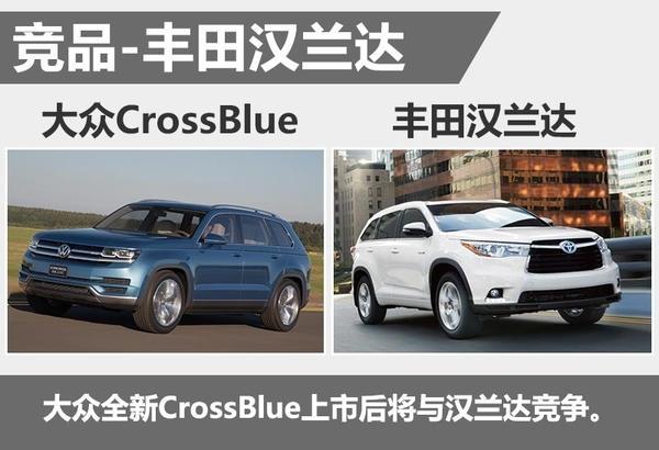 大众将推出全新七座SUV 竞争丰田汉兰达