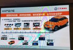 东风风神未来三年新车规划 将再推3款SUV