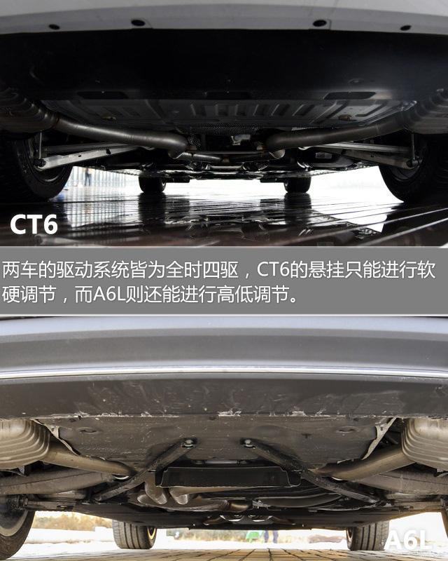 """凯迪拉克CT6对比新奥迪A6L """"66""""收官大战"""