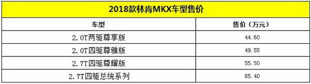 2018款林肯MKX正式上市 售价44.6-65.4万元