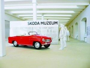斯柯达全新博物馆