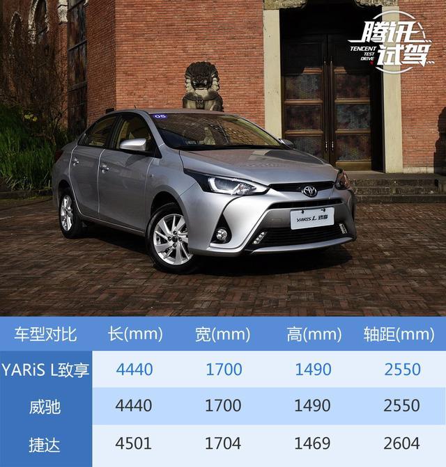 居家好伙伴  试驾广汽丰田YARiS L致享1.5GS