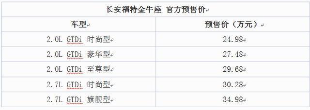 福特金牛座广州车展上市 预售24.98万元起